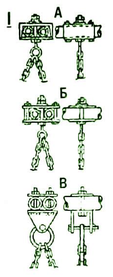 Крепление цепи качелей