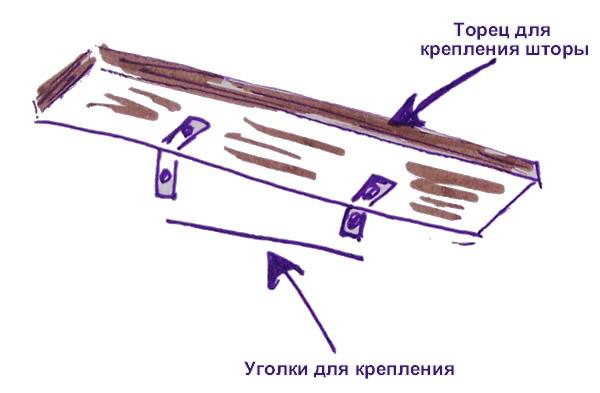 Как крепить римские шторы своими руками пошаговая инструкция 65
